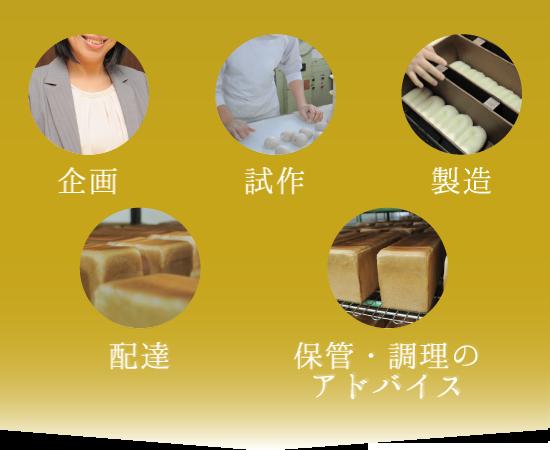 企画/試作/製造/配達/保管・調理のアドバイス